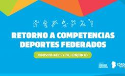 Los deportes federados, autorizados para regresar.